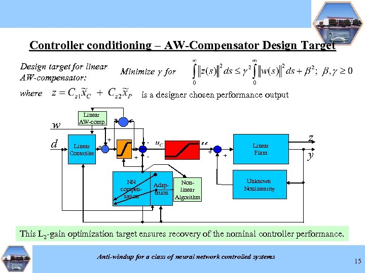 Controller conditioning – AW-Compensator Design Target Design target for linear AW-compensator: Minimize g for