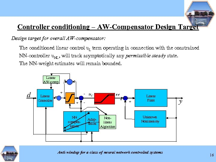 Controller conditioning – AW-Compensator Design Target Design target for overall AW-compensator: The conditioned linear