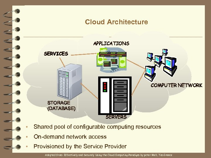 Cloud Architecture APPLICATIONS SERVICES COMPUTER NETWORK STORAGE (DATABASE) SERVERS • Shared pool of configurable