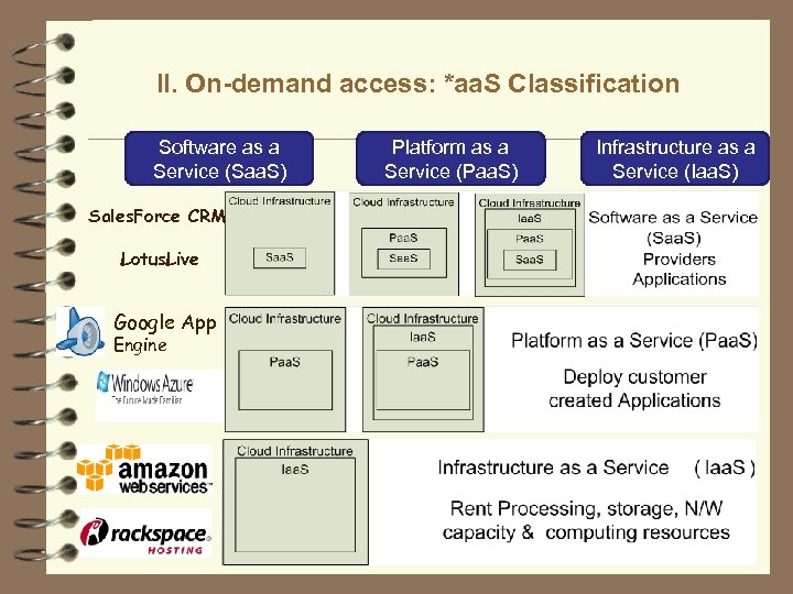 II. On-demand access: *aa. S Classification Software as a Service (Saa. S) Sales. Force