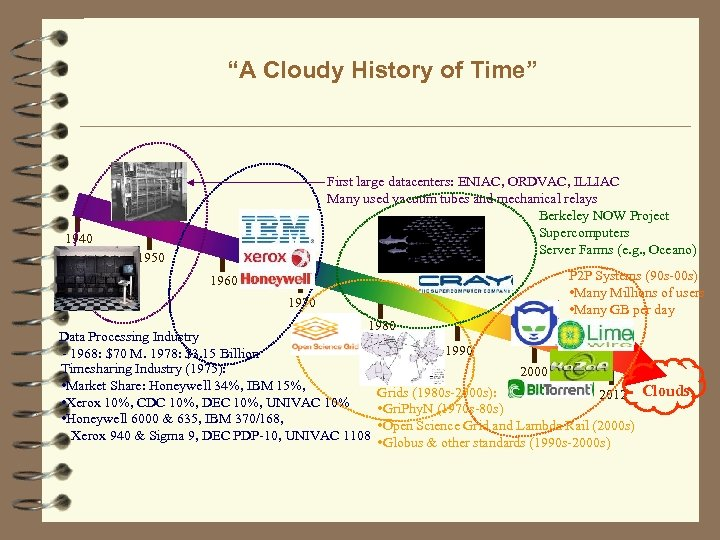 """""""A Cloudy History of Time"""" First large datacenters: ENIAC, ORDVAC, ILLIAC Many used vacuum"""