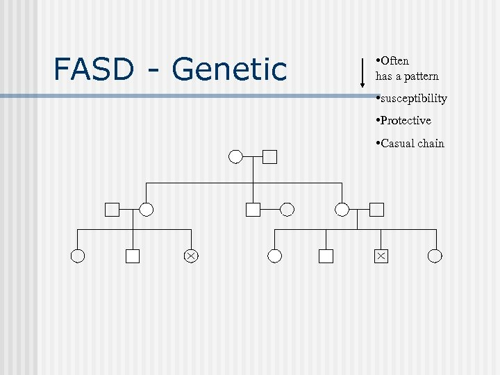 FASD - Genetic • Often has a pattern • susceptibility • Protective • Casual