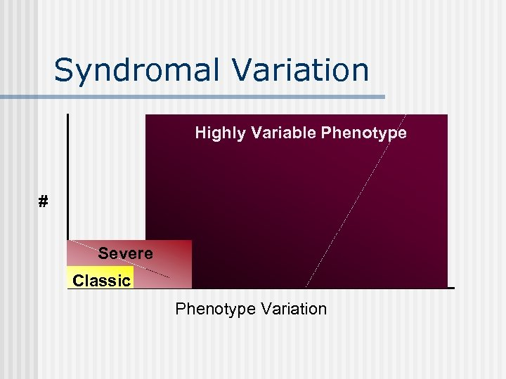 Syndromal Variation Highly Variable Phenotype # Severe Classic Phenotype Variation
