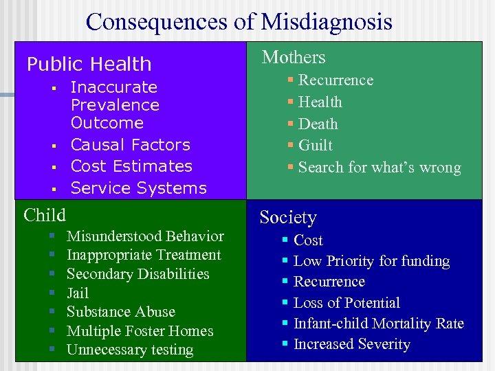 Consequences of Misdiagnosis Public Health § § Inaccurate Prevalence Outcome Causal Factors Cost Estimates