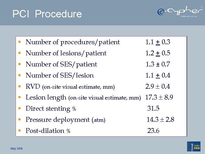 PCI Procedure § Number of procedures/patient 1. 1 + 0. 3 § Number of