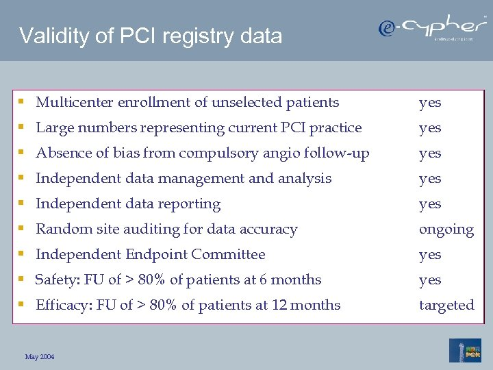Validity of PCI registry data § Multicenter enrollment of unselected patients yes § Large
