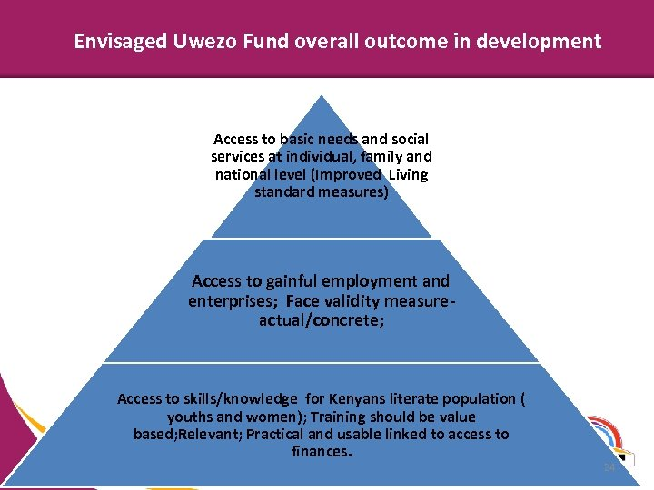 Envisaged Uwezo Fund overall outcome in development Access to basic needs and social services