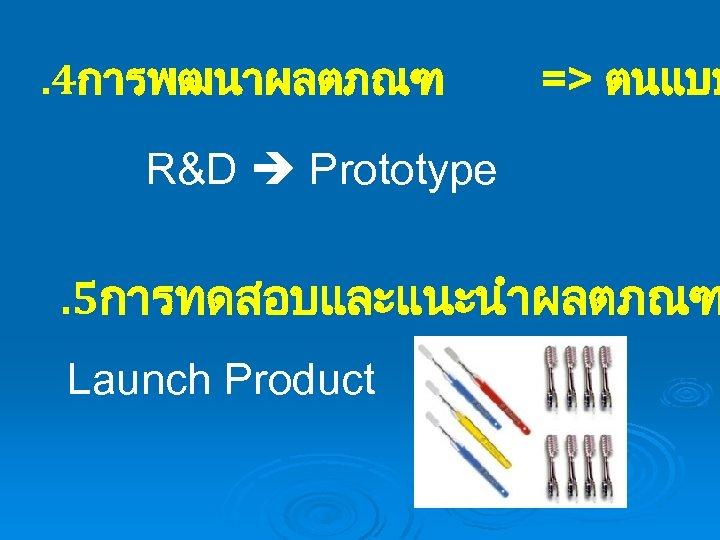 . 4การพฒนาผลตภณฑ => ตนแบบ R&D Prototype . 5การทดสอบและแนะนำผลตภณฑ Launch Product