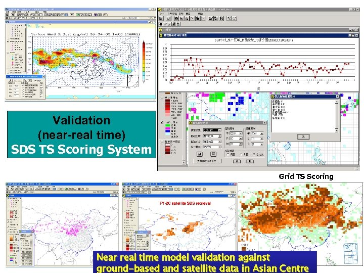 Validation (near-real time) SDS TS Scoring System Grid TS Scoring WMO SDS WAS AISA