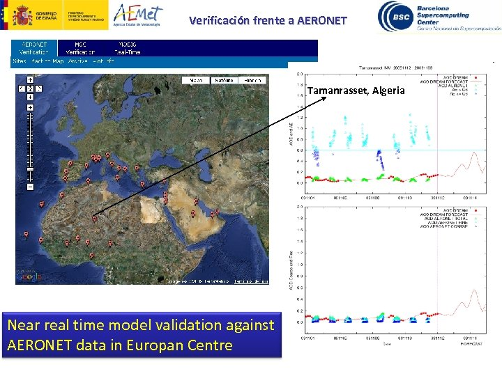 Verificación frente a AERONET Tamanrasset, Algeria Near real time model validation against AERONET data
