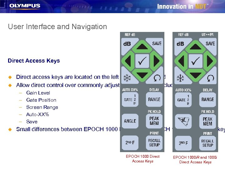 User Interface and Navigation Direct Access Keys u u Direct access keys are located