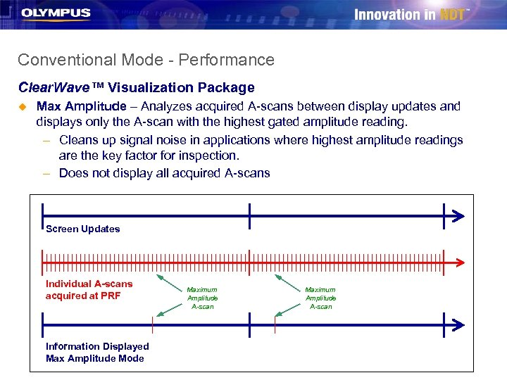 Conventional Mode - Performance Clear. Wave™ Visualization Package u Max Amplitude – Analyzes acquired