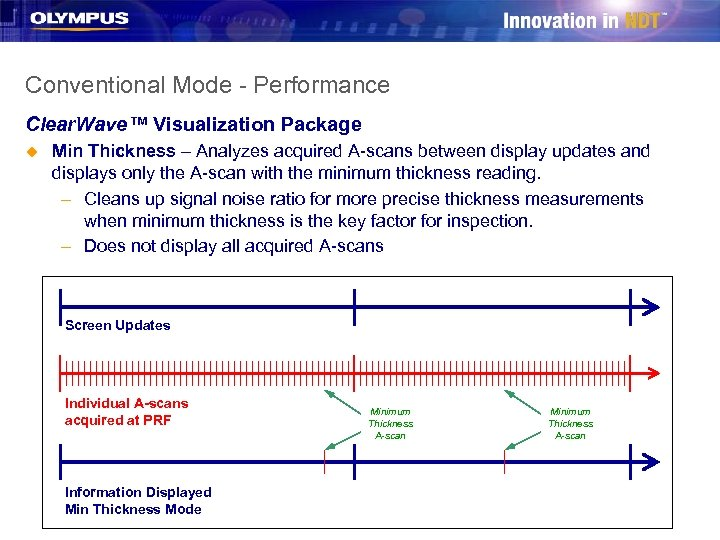 Conventional Mode - Performance Clear. Wave™ Visualization Package u Min Thickness – Analyzes acquired