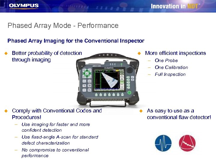 Phased Array Mode - Performance Phased Array Imaging for the Conventional Inspector u u