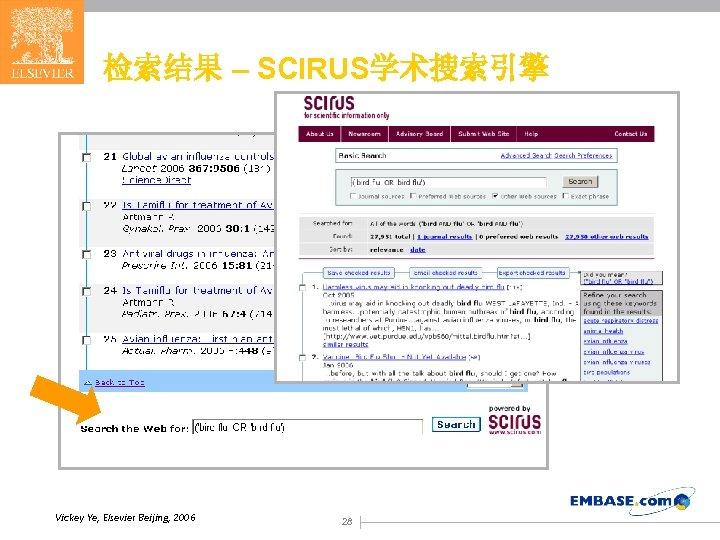 检索结果 – SCIRUS学术搜索引擎 Vickey Ye, Elsevier Beijing, 2006 28