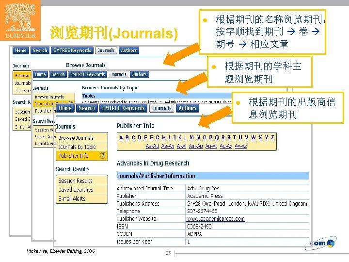 l 浏览期刊(Journals) 根据期刊的名称浏览期刊, 按字顺找到期刊 卷 期号 相应文章 l 根据期刊的学科主 题浏览期刊 l Vickey Ye, Elsevier