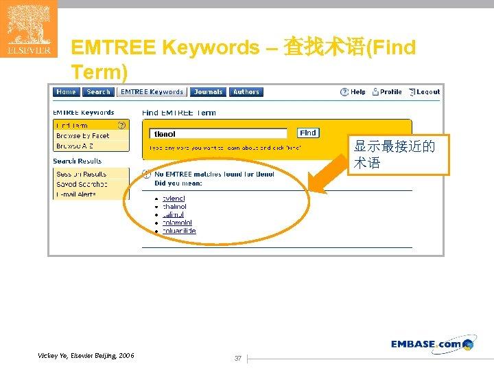 EMTREE Keywords – 查找术语(Find Term) tlenol 显示最接近的 术语 Vickey Ye, Elsevier Beijing, 2006 37