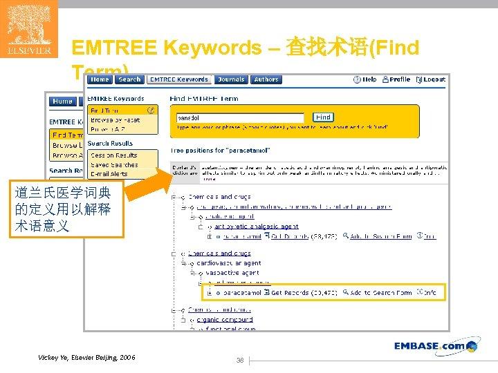 EMTREE Keywords – 查找术语(Find Term) panadol 给出EMTREE 首选词 道兰氏医学词典 的定义用以解释 术语意义 Vickey Ye, Elsevier