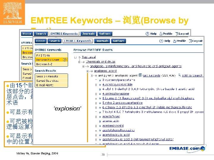EMTREE Keywords – 浏览(Browse by Fact) l由 15个部分组成,点击任意术语, 该部分的若干分支的术语显现,可层 层点击,最终结束于最小的不再分的 术语 'explosion' l可显示有关被检索术语的记录 l可把被检索术语与其他查询词通过