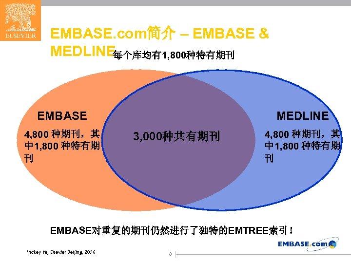 EMBASE. com简介 – EMBASE & MEDLINE 每个库均有1, 800种特有期刊 EMBASE 4, 800 种期刊,其 中 1,