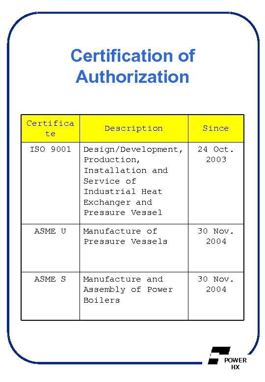 Certification of Authorization Certifica te Description Since Design/Development, Production, Installation and Service of Industrial