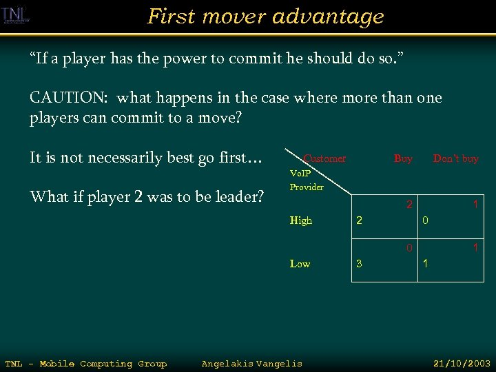 "First mover advantage ""If a player has the power to commit he should do"