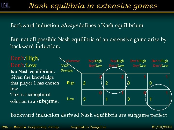 Nash equilibria in extensive games Backward induction always defines a Nash equilibrium But not