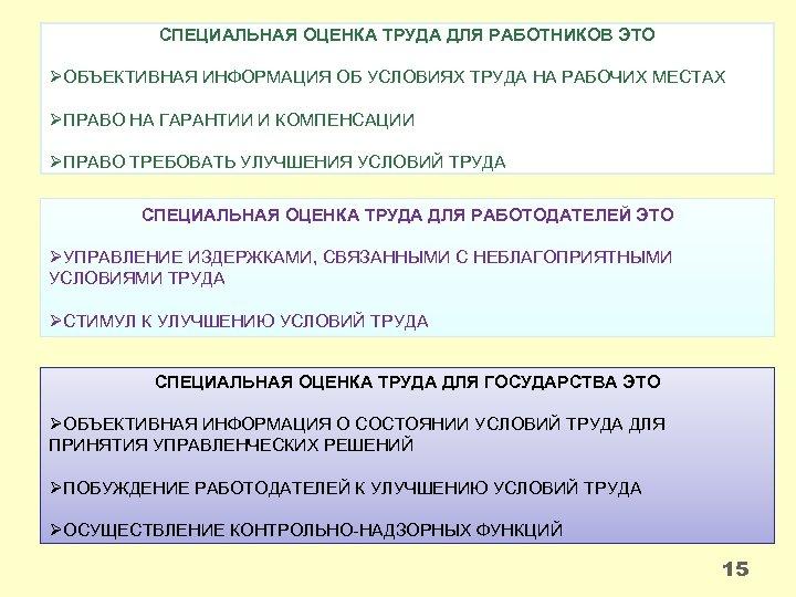 СПЕЦИАЛЬНАЯ ОЦЕНКА ТРУДА ДЛЯ РАБОТНИКОВ ЭТО ØОБЪЕКТИВНАЯ ИНФОРМАЦИЯ ОБ УСЛОВИЯХ ТРУДА НА РАБОЧИХ МЕСТАХ