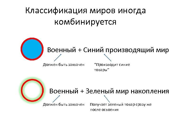 """Классификация миров иногда комбинируется Военный + Синий производящий мир Должен быть захвачен """"Производит синие"""