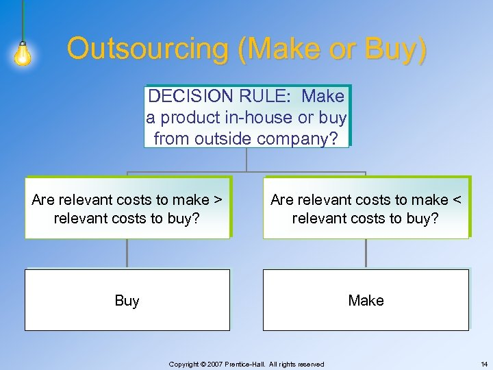 Outsourcing (Make or Buy) DECISION RULE: Make a product in-house or buy from outside