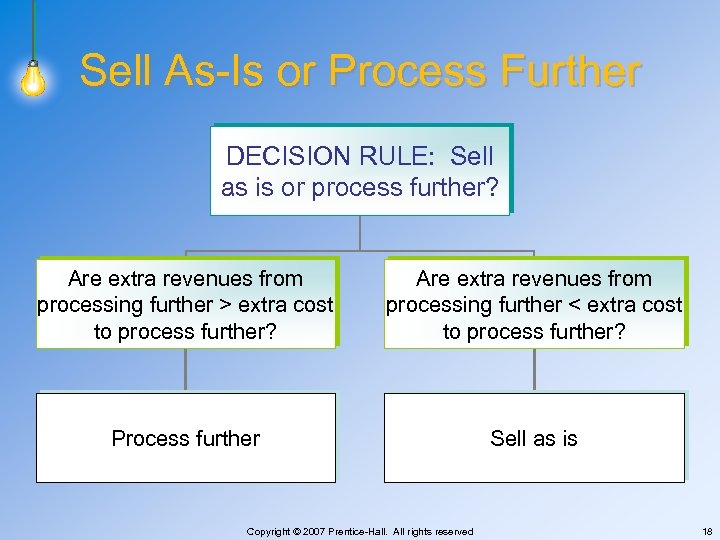 Sell As-Is or Process Further DECISION RULE: Sell as is or process further? Are