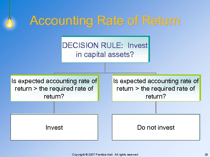 Accounting Rate of Return DECISION RULE: Invest in capital assets? Is expected accounting rate