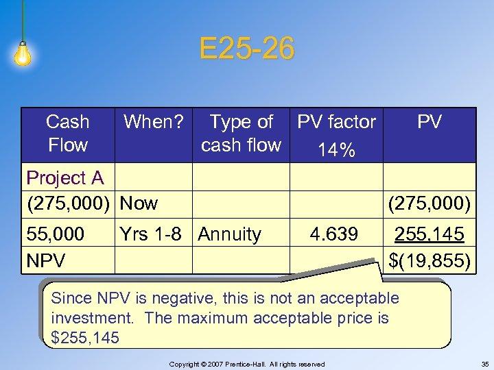 E 25 -26 Cash Flow When? Type of PV factor cash flow 14% Project