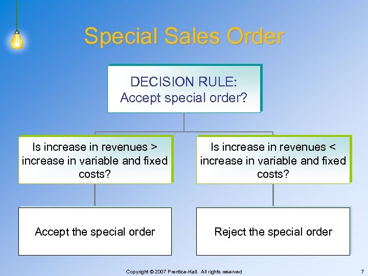 Special Sales Order DECISION RULE: Accept special order? Is increase in revenues > increase