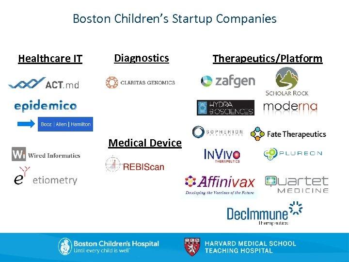 Boston Children's Startup Companies Healthcare IT Diagnostics Medical Device Therapeutics/Platform
