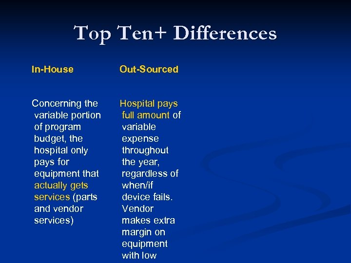 Top Ten+ Differences In-House Out-Sourced Concerning the variable portion of program budget, the hospital