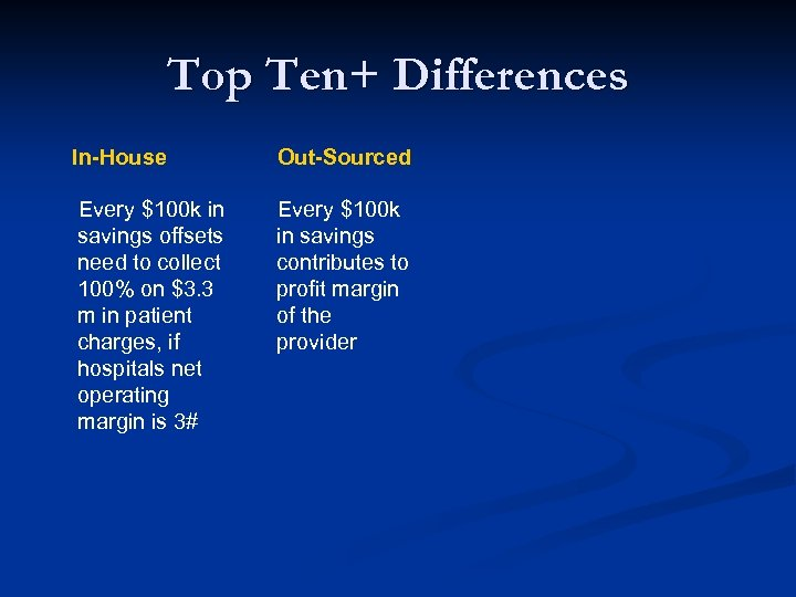 Top Ten+ Differences In-House Out-Sourced Every $100 k in savings offsets need to collect