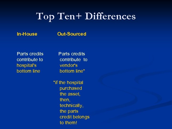 Top Ten+ Differences In-House Out-Sourced Parts credits contribute to hospital's bottom line Parts credits