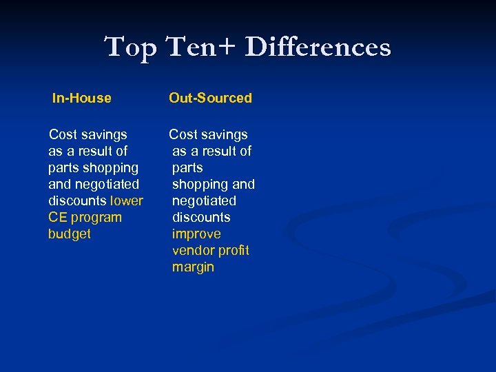 Top Ten+ Differences In-House Cost savings as a result of parts shopping and negotiated