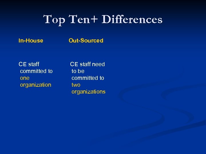 Top Ten+ Differences In-House Out-Sourced CE staff committed to one organization CE staff need