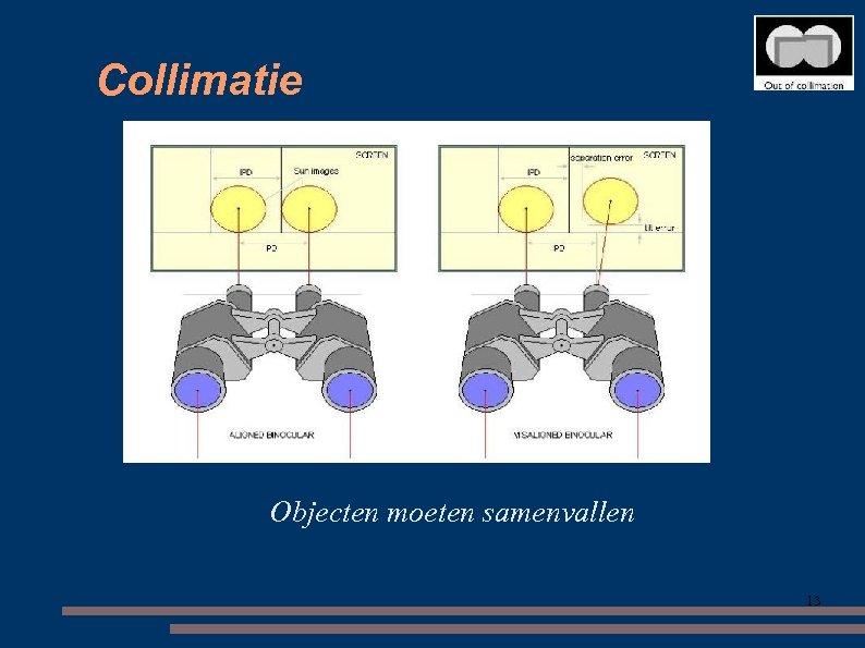 Collimatie Objecten moeten samenvallen 13