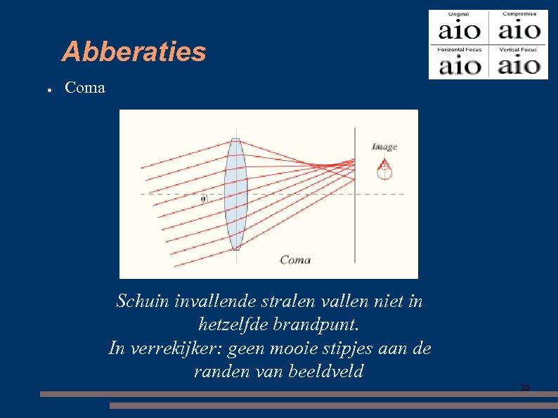 Abberaties ● Coma Schuin invallende stralen vallen niet in hetzelfde brandpunt. In verrekijker: geen