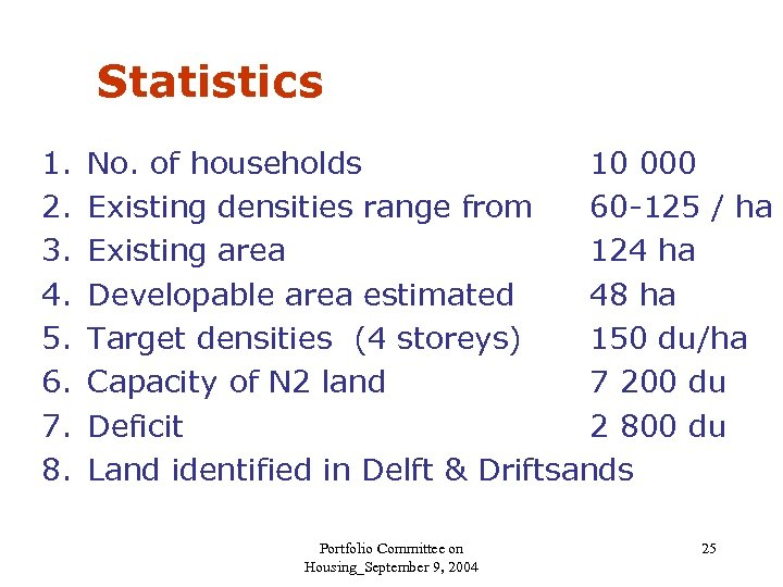 Statistics 1. 2. 3. 4. 5. 6. 7. 8. No. of households 10 000