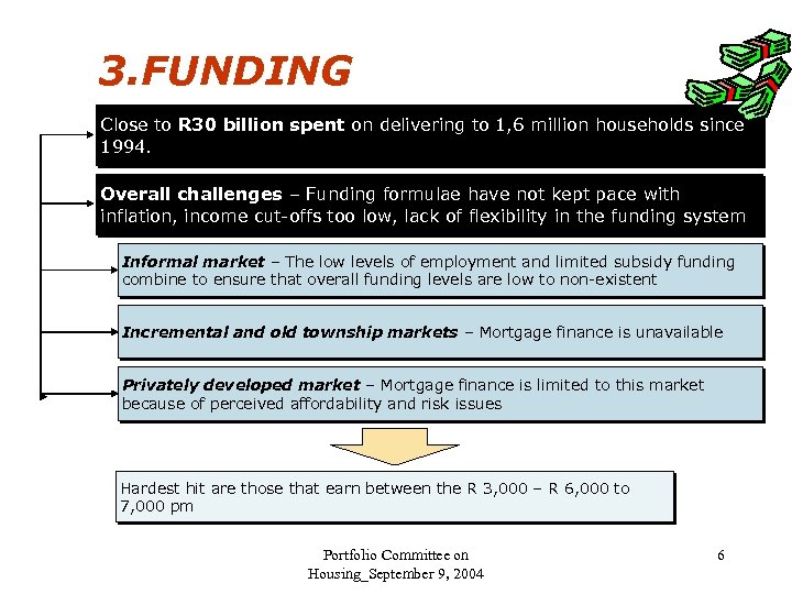 3. FUNDING Close to R 30 billion spent on delivering to 1, 6 million