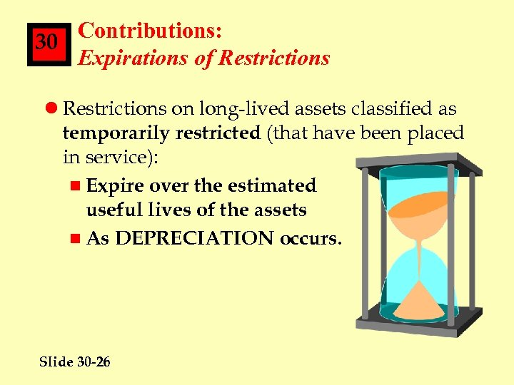 Contributions: 30 Expirations of Restrictions l Restrictions on long-lived assets classified as temporarily restricted