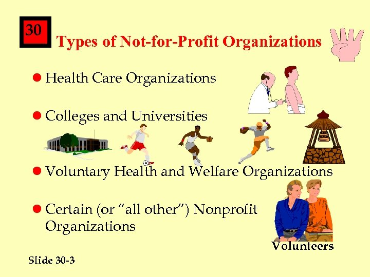 30 Types of Not-for-Profit Organizations l Health Care Organizations l Colleges and Universities l