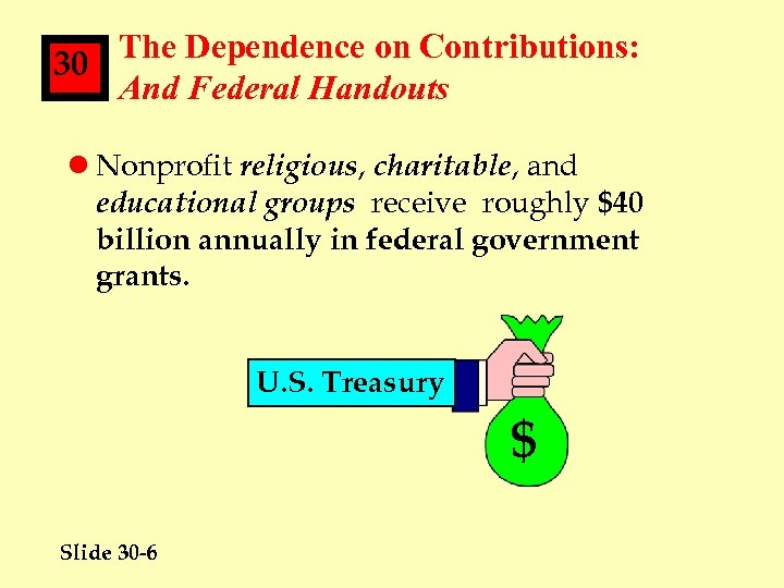 The Dependence on Contributions: 30 And Federal Handouts l Nonprofit religious, charitable, and educational