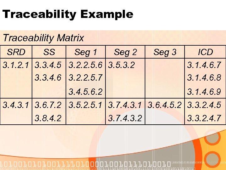 Traceability Example Traceability Matrix SRD SS Seg 1 Seg 2 3. 1. 2. 1