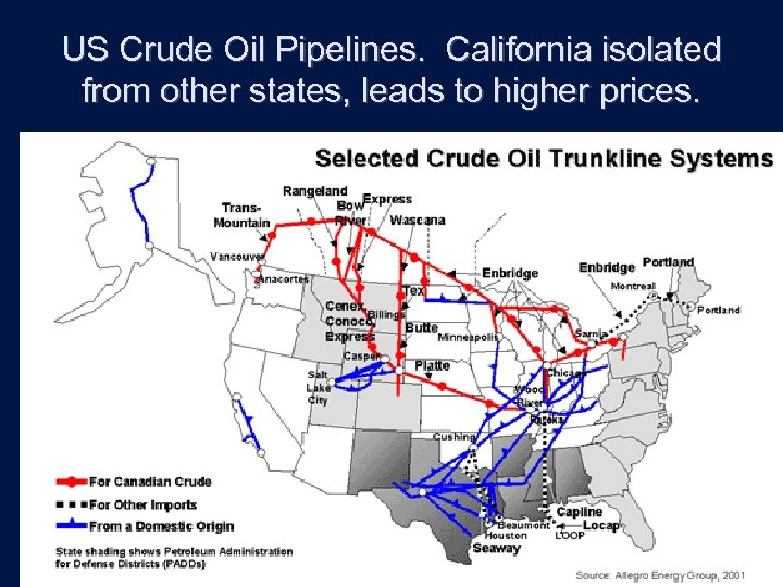 US Crude Oil Pipelines. California isolated from other states, leads to higher prices.