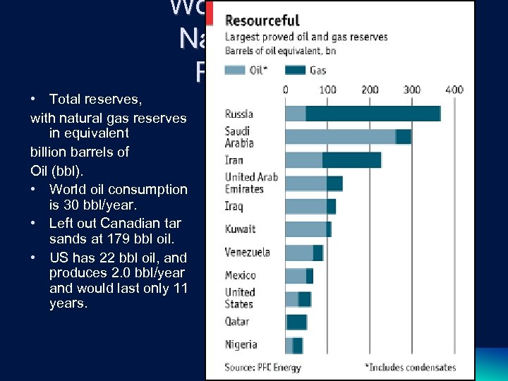 World Oil and Natural Gas Reserves • Total reserves, with natural gas reserves in